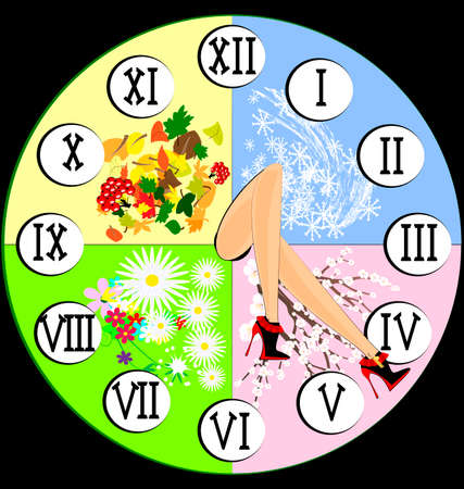horologe: the spring clock and abstract female legs
