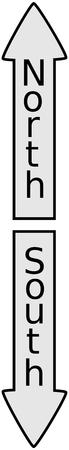 cardinal points: firmar el norte, sur, norte-sur del poste indicador muestra la direcci�n o viajes, Vectores