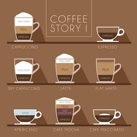Coffee Type Set Vector Illustration