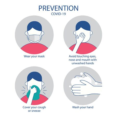 Prevent flu set. COVID-19 protection for infographic in a circle. Wear a mask, do not touch face, cover coughing and sneezing, wash hands. Plague prevention vector illustration. Çizim