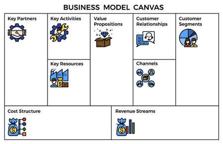 Plantilla de lienzo de modelo de negocio con iconos.