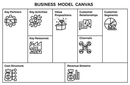 Geschäftsmodell-Leinwandschablone mit Symbolen.