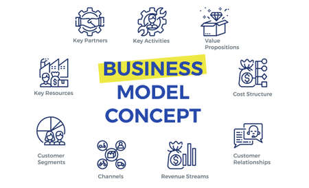 Szablon płótna modelu biznesowego z ikonami. Ilustracje wektorowe