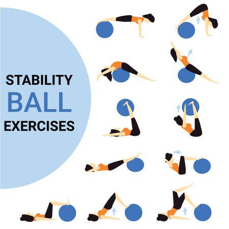 Illustration de l'exercice de ballon de stabilité.