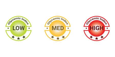 Glycemix index stickers.