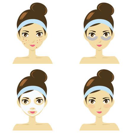 Ilustracja kobiety z krokami do pielęgnacji skóry.