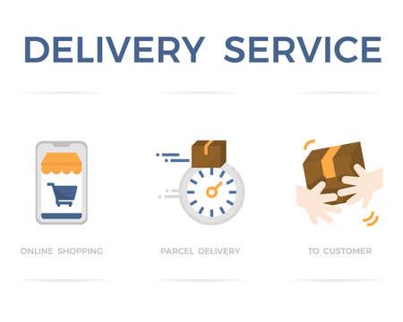 Illustration of delivery service steps for online store, website. Ilustrace