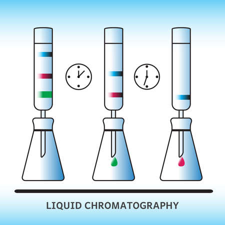 substances: Simple diagram of chromatographic separation. Colored bands of substances, sorbent columns and collecting erlenmeyer flasks are shown.