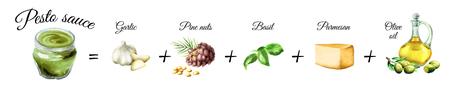 Ingrediënten voor saus Pesto, populaire Italiaanse saus. Geïsoleerd op witte achtergrond Aquarel illustratie