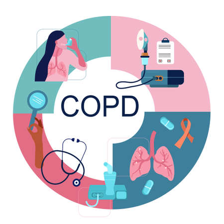 COPD awareness month.Vector infographic illustration with icons for Chronic obstructive pulmonary disease.World pneumonia day.Lungs illness and medical treatment.Inhalers against breathing problems.