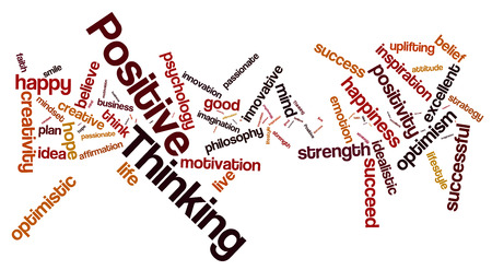 Positive thinking word cloud. Positive thinking typography background.