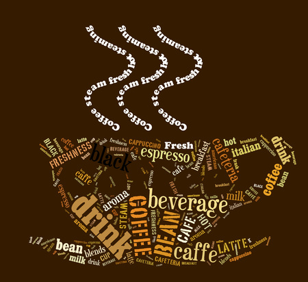 Word cloud of words related to coffee in shape of coffee mug