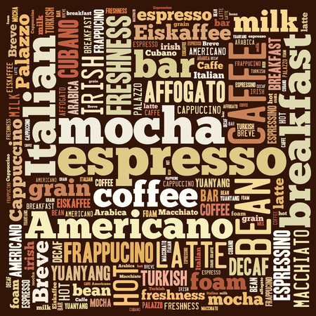 Word cloud of words related to coffee 版權商用圖片