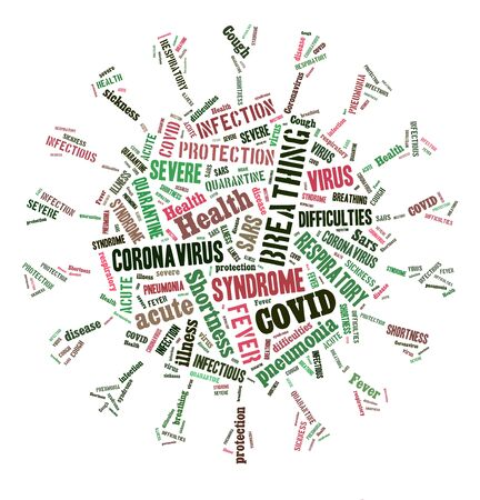 Coronavirus word cloud in virus cell shape 版權商用圖片