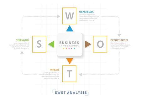 SWOT diagram for business, modern style with Strengths, Weakness, Opportunities, and Threats. presentation vector infographic.