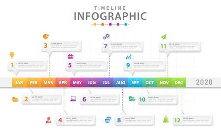 Modèle d'infographie Calendrier de diagramme de chronologie moderne avec diagramme de Gantt, infographie vectorielle de présentation.