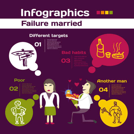 resentment: Vector elements for infographic. Template for Failure married concept with options