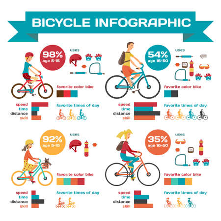 genders: Infographic Bicycle for family ride. Vector Infographic set. Family cycling bike. Differences in riding a bicycle among the genders and ages. Different bikes and riding styles Illustration
