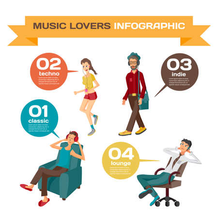 lover: Vector Infographic set flat design what music listen to different people. Cartoon character of music lovers enjoying his favorite track. Music lovers in different situations: home, office, street