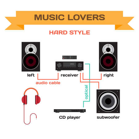 subwoofer: Wiring a music system for hard style music flat design. Connect the receiver to your speakers, subwoofer and player. Turning hard style music for home parties and for music lovers