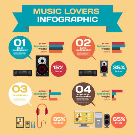 characteristics: Vector Infographic set flat design speakers feature. Features sound speakers of different power, frequency and other characteristics. Weight, price, place of use. For music lovers