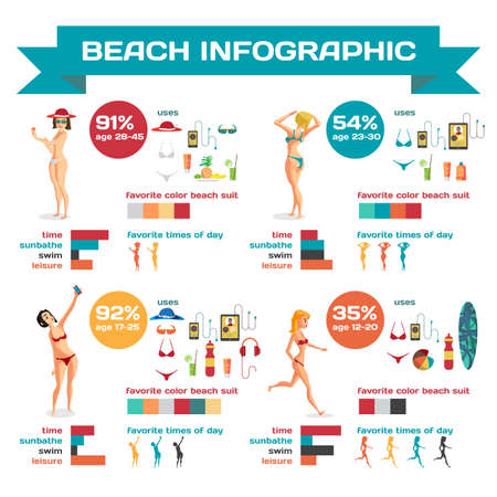 sunbathe: Vector Infographic set flat design about women on the beach. How do they spend their time on beach and the use. Character women on the beach. Infographics beach time, sunbathe, swim, leisure, favorite