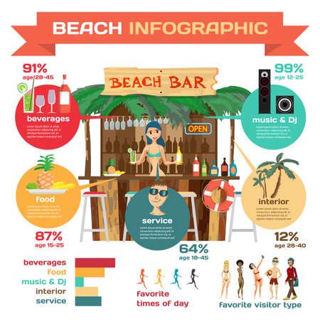 Infografía establecido diseño plano sobre el bar en la playa. Bebidas, comida, música, diseño de interiores, servicio. Estadísticas funciona el bar de la playa