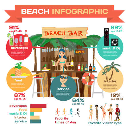 bar interior: Infographic set flat design about bar on the beach. Drinks, food, music, interior design, service. Statistics works the beach bar