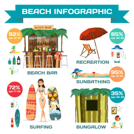 works: Beach Infographic set flat design with charts and other elements. Works the beach bar, surfing, sunbathing and relaxing on the sand, night in bungalows