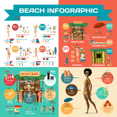 sunbathe: Vector Infographic set flat cartoon design about beach. Character women on the beach. Infographics beach time, sunbathe, swim, bar, leisure Illustration