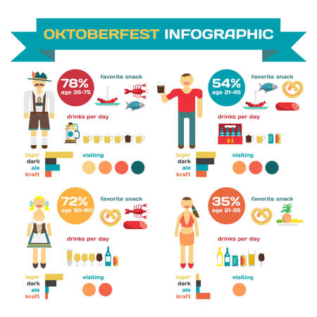 preferences: Infographic set with elements of Oktoberfest. Habits and preferences drinking beer festival visitors. Vector flat cartoon illustration