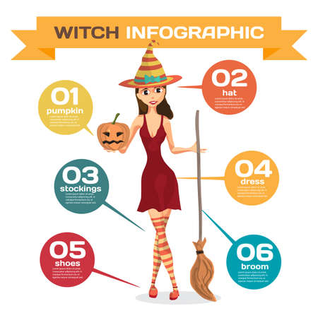 enchantment: Infographic set with elements costume for girls on Halloween party. Woman in a dress, hat and stockings with a broom and pumpkin. Vector flat cartoon illustration