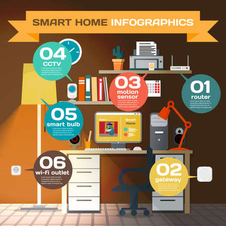Smart home. Infographic concept of smart house technology system. Living room with sensors, cameras and lights controlled wifi. Vector flat cartoon illustration