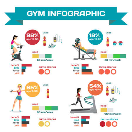 Gym infographics set with women engaged in exercise in the gym. Exercise bike, bench press, running track. Vector cartoon illustration