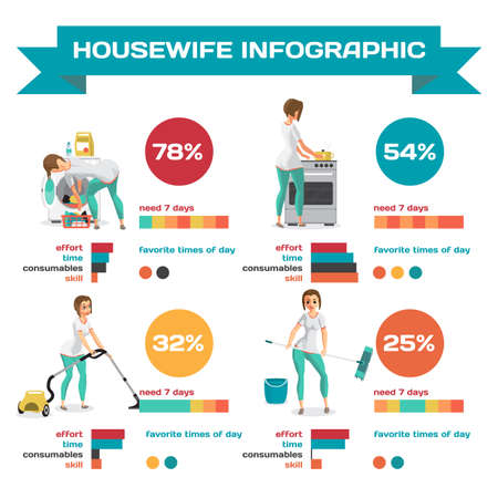 Set of infographics about the work of the housewife. Washing, cooking, cleaning. Vector flat cartoon illustration 向量圖像