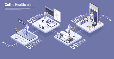 Isometric Infographics of Online Healthcare. Innovative Medical industry concept. Can be used for presentations banner, workflow layout, info graph. Vector Illustration