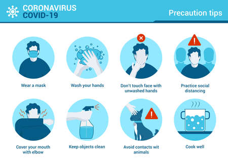 Coronavirus Covid-19 infographic. Coronovirus alert. Virus Precaution tips. Vector illustration