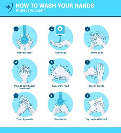 Infografik zur persönlichen Hygiene, Krankheitsprävention und Gesundheitserziehung. Schritte zum Händewaschen zur Vorbeugung von Krankheiten und Hygiene, halten Sie Ihre Gesundheit. Vektorillustration Vektorgrafik