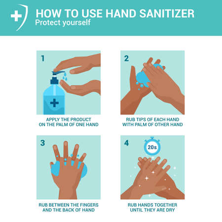 How to use hand sanitizer properly, Medical Infographics. Vector Illustration