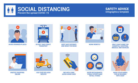 Social Distancing during coronavirus epidemic. Safety advice infographics. Vector Illustration Ilustração Vetorial