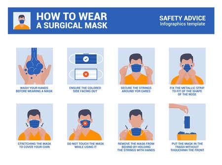 Cómo usar una mascarilla quirúrgica correctamente. Infografía de consejos de seguridad. Ilustración vectorial