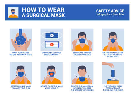 How to wear a surgical mask properly. Safety advice infographics. Vector Illustration