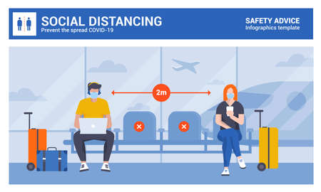 Social distancing and coronavirus covid-19 prevention. People in masks at Airport. Keep distance in public society people to protect from COVID-19 coronavirus outbreak spreading concept. Vector Illustration Illusztráció