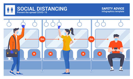 Social distancing and coronavirus covid-19 prevention. People in masks ride the subway, metro, bus, train. Male and female characters in public transport. Keep distance in public society people to protect from COVID-19 coronavirus outbreak spreading concept. Vector Illustration