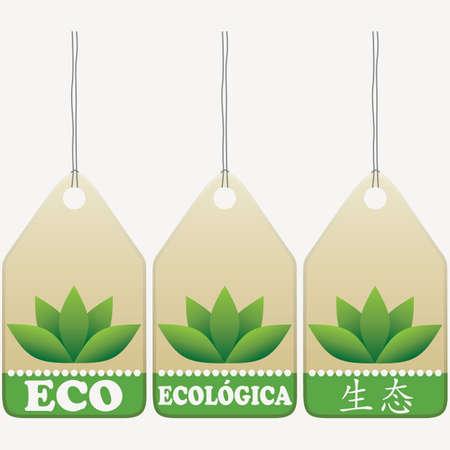 Eco tags signs. English, Spanish, Chinese inscribed. Ilustração