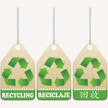Recycling tags signs. English, Spanish, Chinese inscribed.
