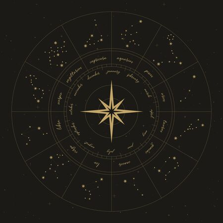 Map of zodiac constelattions. Vector astrology signs and stars. Horoscope print. Mystic and esoteric set. Zodiacal calendar dates