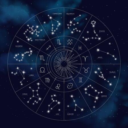 Karte der Tierkreiskonstellationen. Vektorastrologiezeichen und -sterne. Horoskop drucken. Mystisches und esoterisches Set. Kalenderdaten des Tierkreises