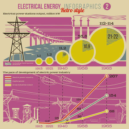 Schematic retro style infographic of electrical energy producing with factory smoking pipes, hydropower stations and electricity pylons and wires including diagrams, graphics and notifications vector Illustration