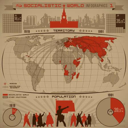 Infográficos mundo socialistas de aumentar o número de pessoas socialistas, países, território durante o século XX, com diagramas, mapa do mundo, as setas de direção, gráficos vetoriais